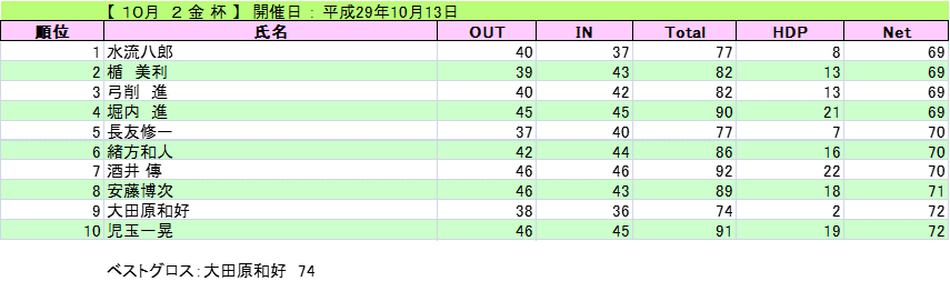 2017-10-13-2kin