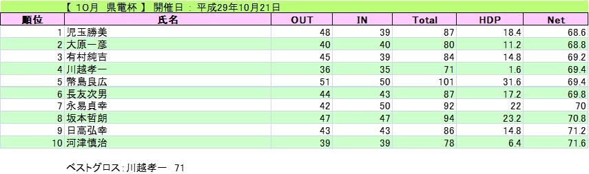 2017-10-21-kenden