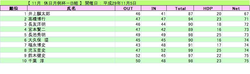 2017-11-05-kyujitu B