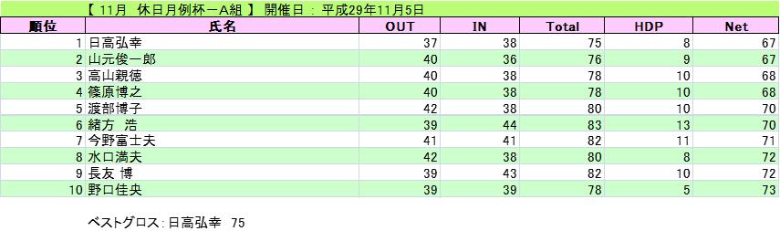 2017-11-05-kyujituA