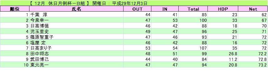 2017-12-03-kyuujituB