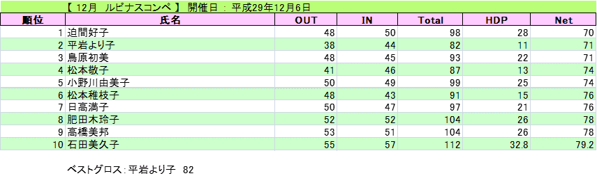 2017-12-06-rupinasu