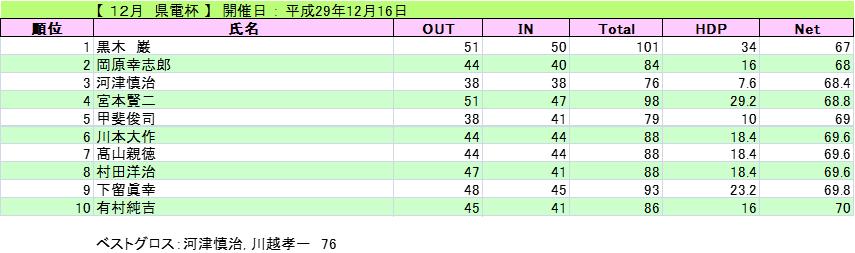 2017-12-16-kenden