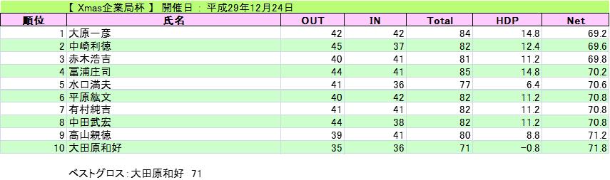 2017-12-24-kigyoukyoku
