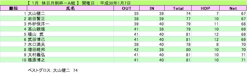 2018-1-7-kyujituA