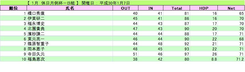 2018-1-7-kyujituB