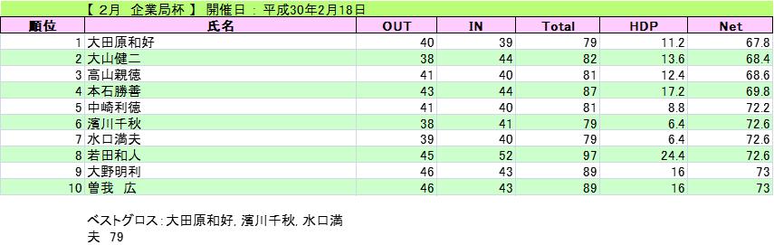 2018-2-18-kigyoukyoku