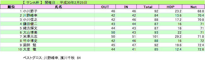 2018-2-25-sanA