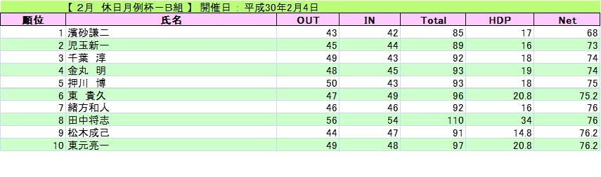 2018-2-4-kyujituB