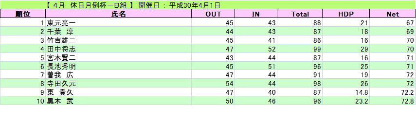 2018-04-01-kyuujituB