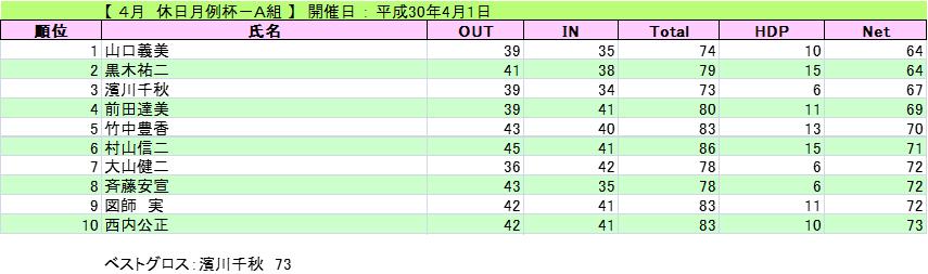 2018-4-01-kyuujituA