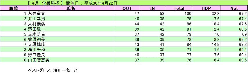 2018-4-22-kigyou