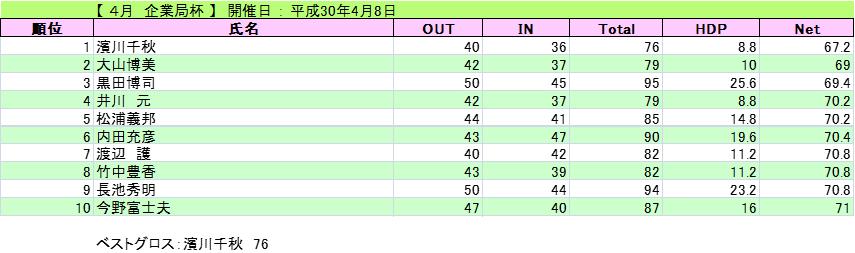 2018-4-8-kigyoukyoku