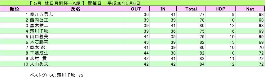 2018-5-6-kyujituA