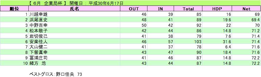 2018-6-17-kigyou