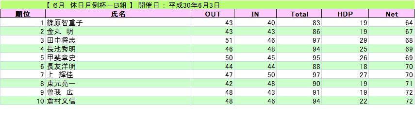 2018-6-3-kyuujituB