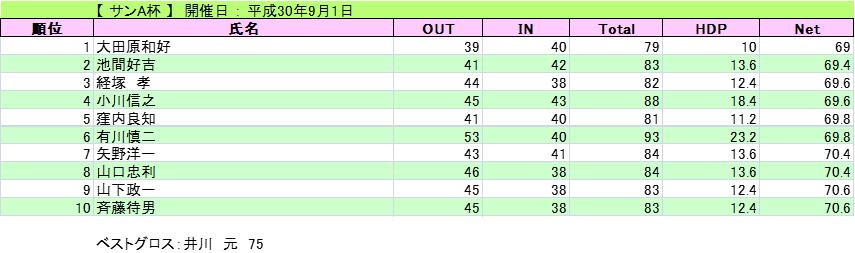 2018-9-1-sanA