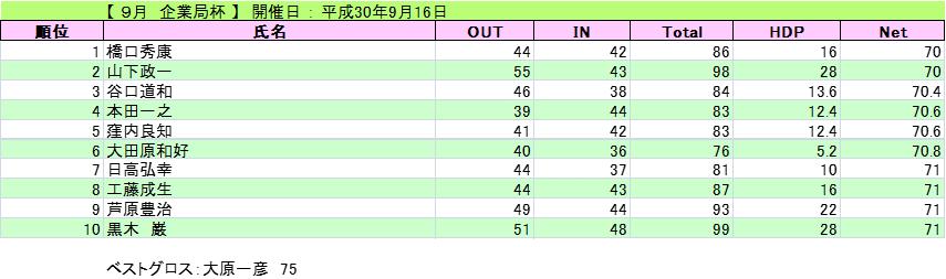 2018-9-19-kigyou