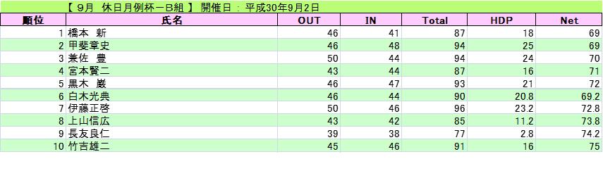 2018-9-2-kyuujituB
