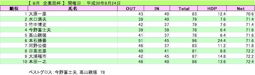 2018-9-24-kigyou