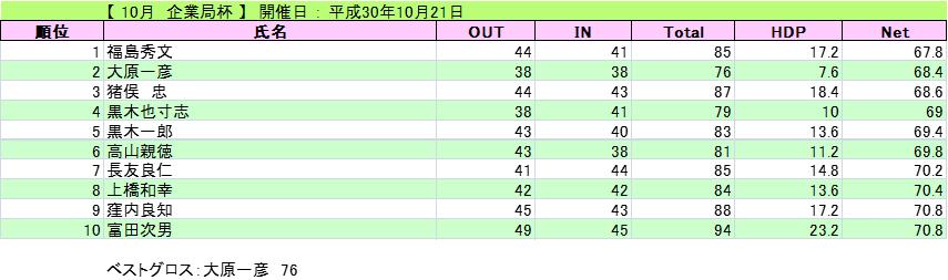 2018-10-21-kigyou