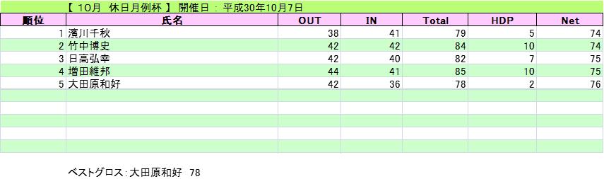2018-10-7-kyuujitu