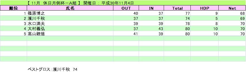 2018-11-04-kyuujituA