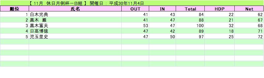 2018-11-04-kyuujituB