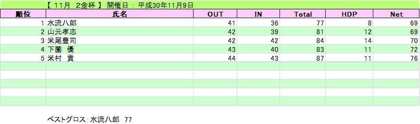 2018-11-09-2kin