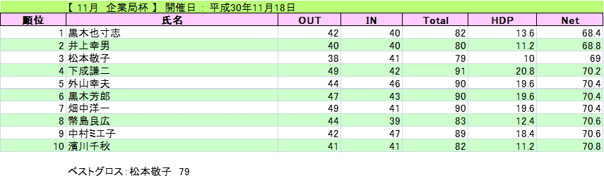 2018-11-18-kigyou