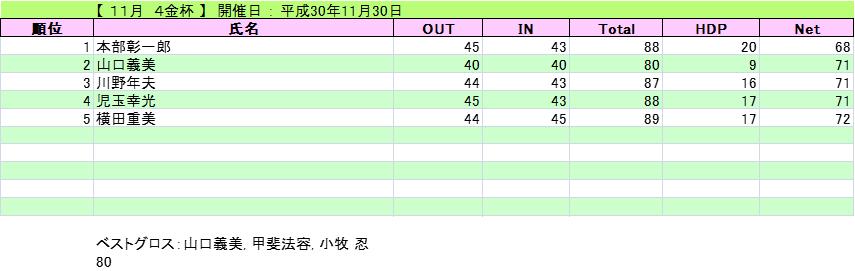 2018-11-30-4kin