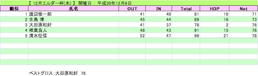 2018-12-06-elder