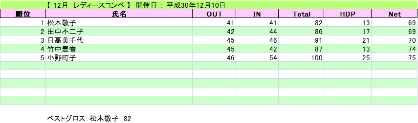 2018-12-10-ladys
