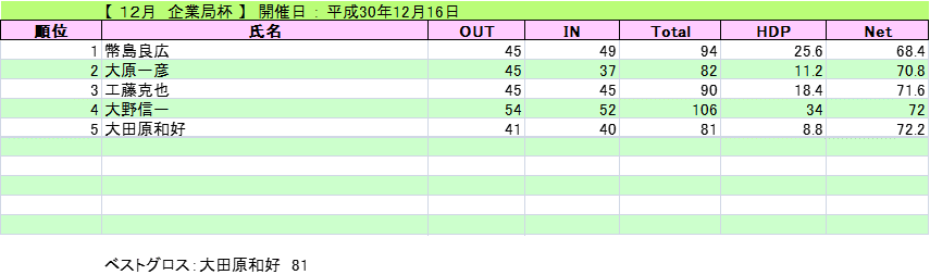 2018-12-16-kigyou