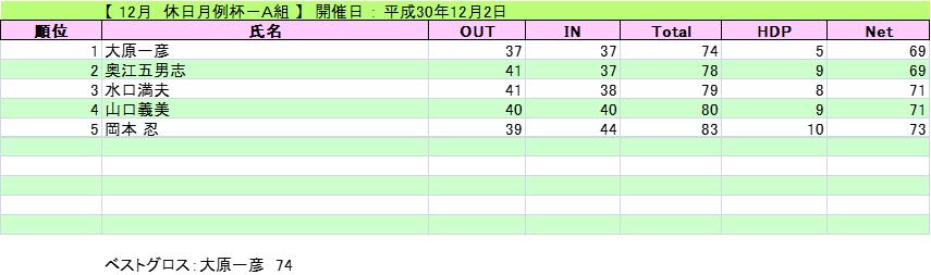 2018-12-2-kyuujituA