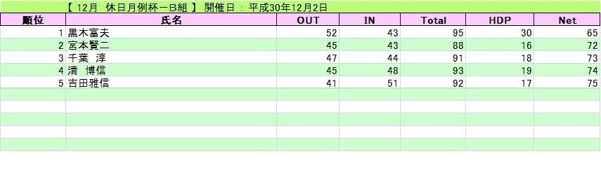 2018-12-2-kyuujituB