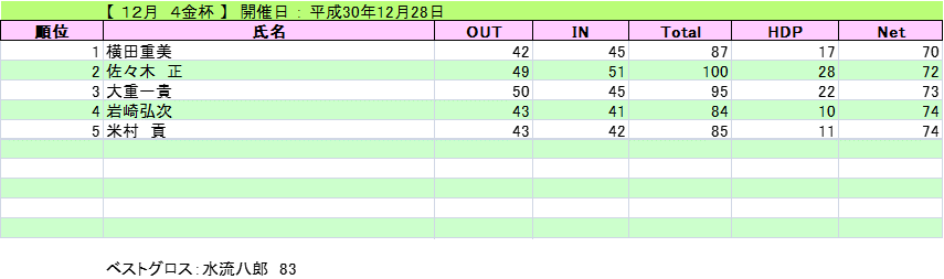 2018-12-28-4kin