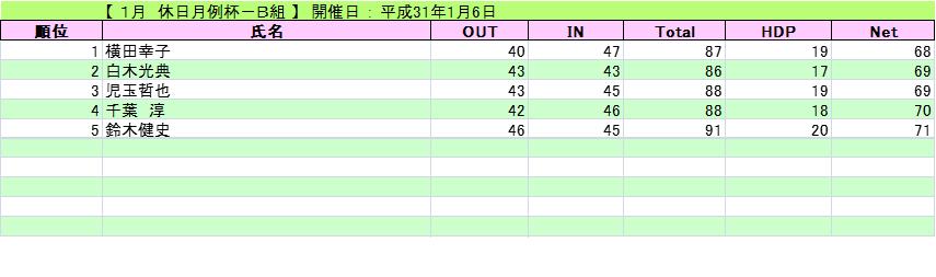 2019-1-6-kyuujituB