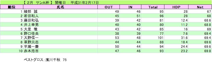 2019-2-17-sanA