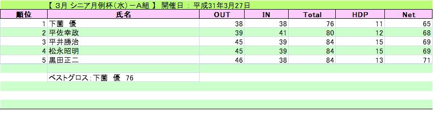 2019-03-27shiniaA