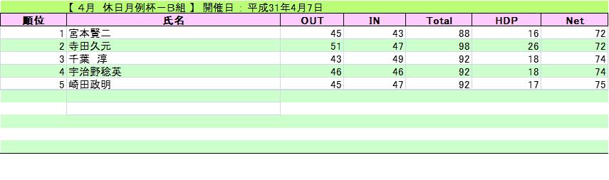 【 4月 休日月例杯-B組 】 開催日 : 平成31年4月7日