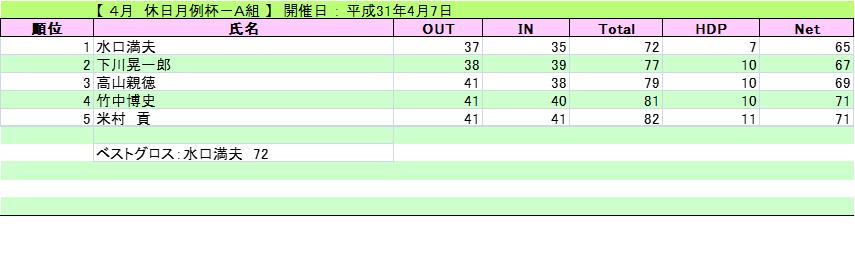 2019047kyujituA