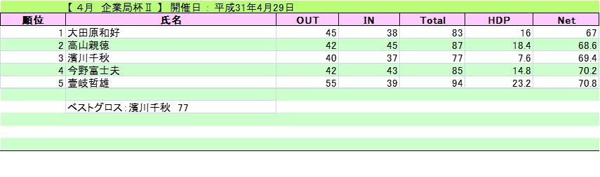 20190509kigyoukyokuhai