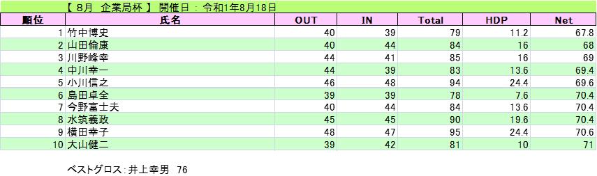 20190818kigyoukyoku