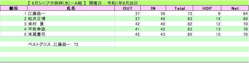 20190828shiasuiA