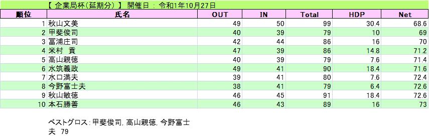 20191027kigyoukyoku
